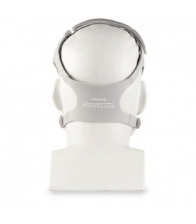 Headgear (cinghie) per Philips Respironics Amara View
