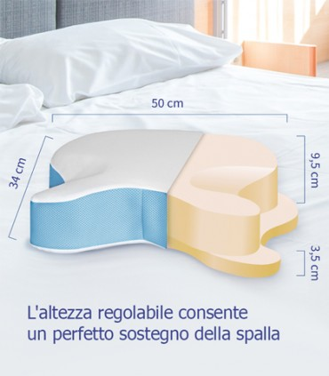 Cuscino CPAP Universale   Oxystore